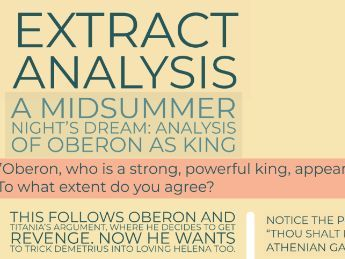 A Midsummer Night's Dream: Extract & Example Explanatory Paragraph