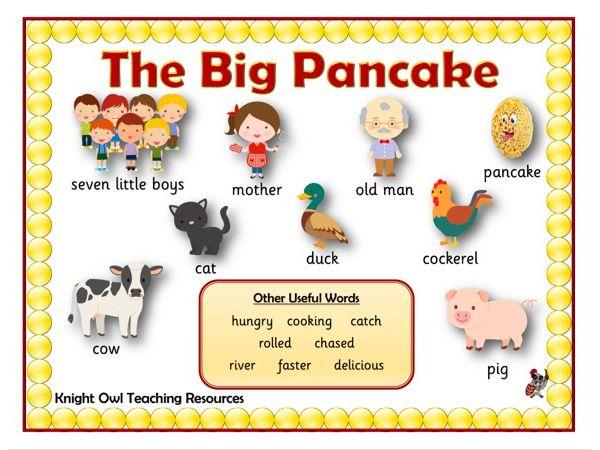 The Big Pancake Word Mat
