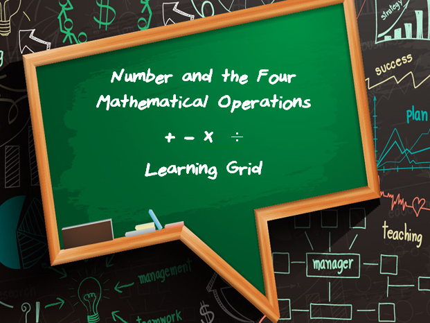 Number - The Four Operations (add, divide, subtract & Multiply) Functional Skills Dice Game