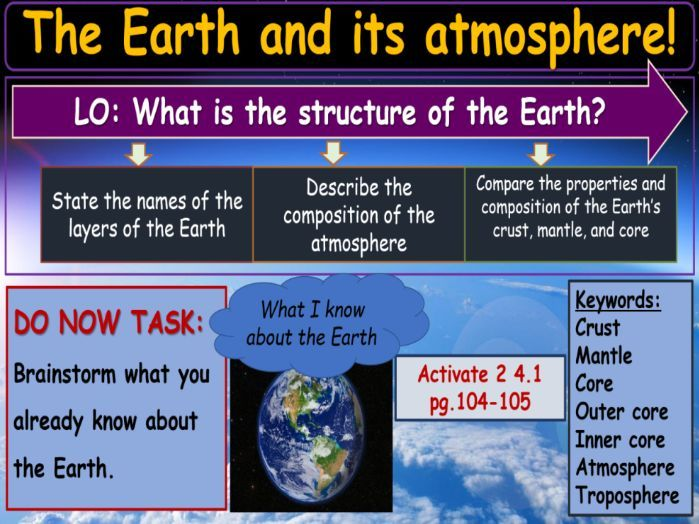 The Earth and its atmosphere KS3 Activate Science