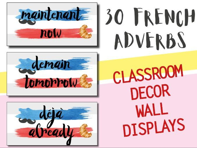 French Adverbs - Word Wall Displays - Classroom Decor - Cards