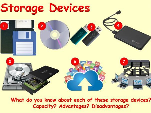 File Management and Storage Devices