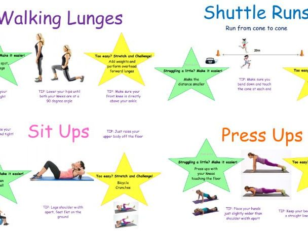 Fitness Circuit Cards