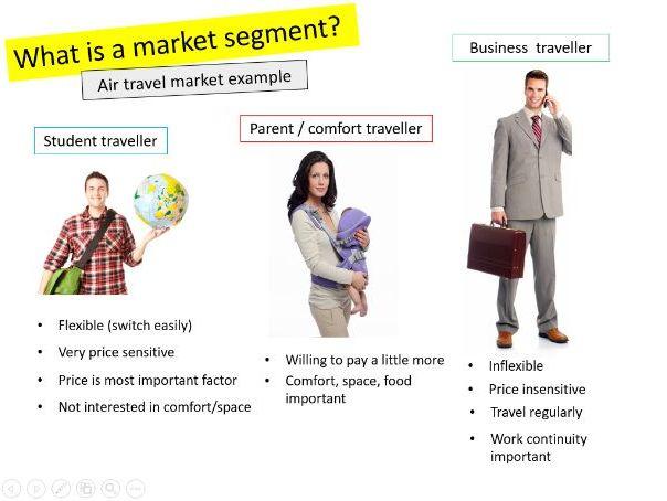 Market segmentation - 1.2.3
