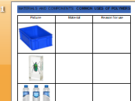 Common uses of polymers worksheet