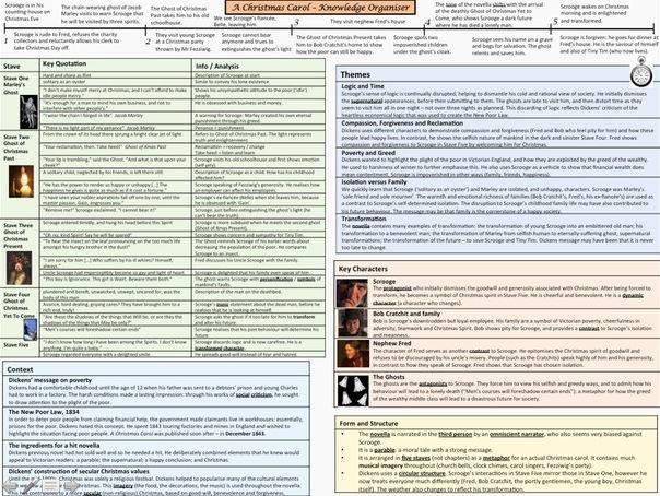 High school essay help job