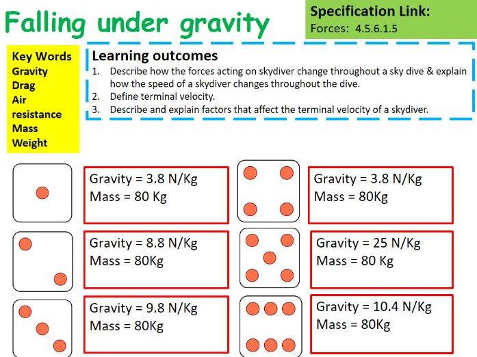 New AQA GCSE Physics Falling Under Gravity Lesson