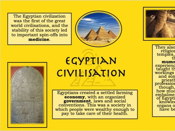 Ancient Egypt Mini Scheme of Work