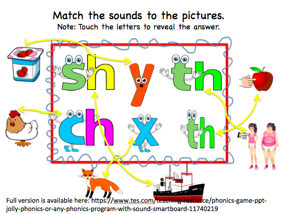 Jolly Phonics Animated Game with Sound Effects - FREE Version