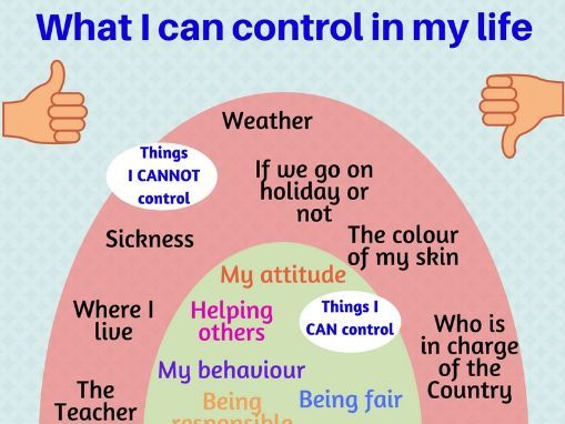 Poster for classroom - What I can and cannot control