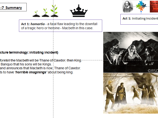 Macbeth - Act and scene summary