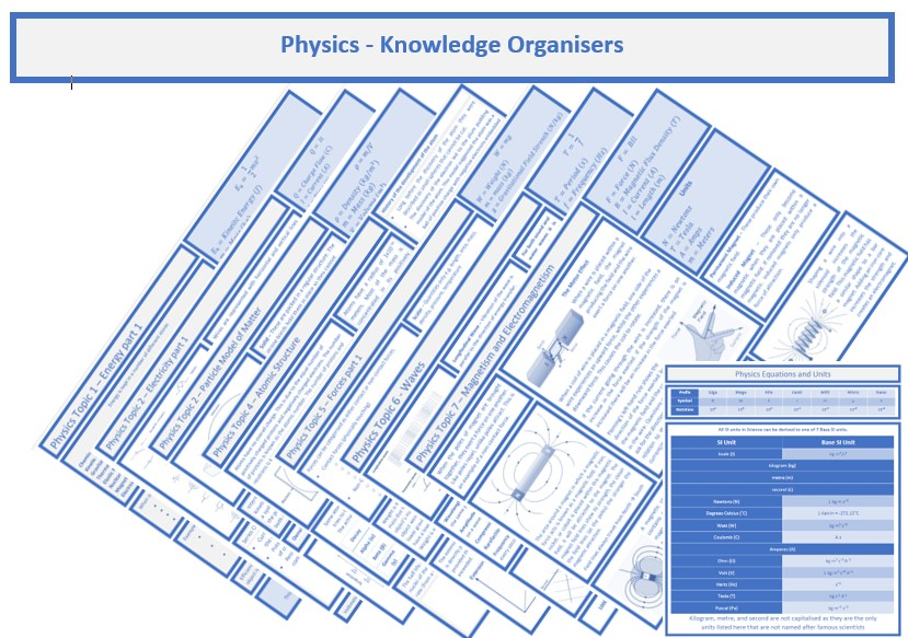 GCSE Combined Science (Physics) - Knowledge Organisers