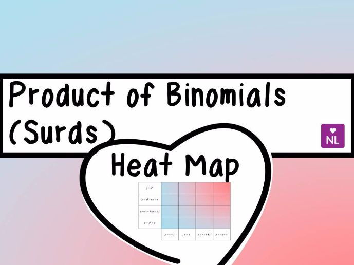 Product of Binomials Surds (Heat Map)
