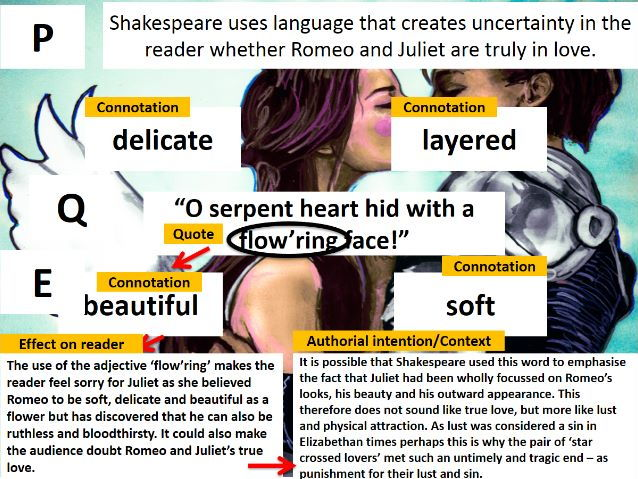 Romeo and Juliet - Analysis of Langauge - Love