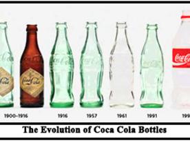 Full Scheme of Work exploring branding for Coca-Cola
