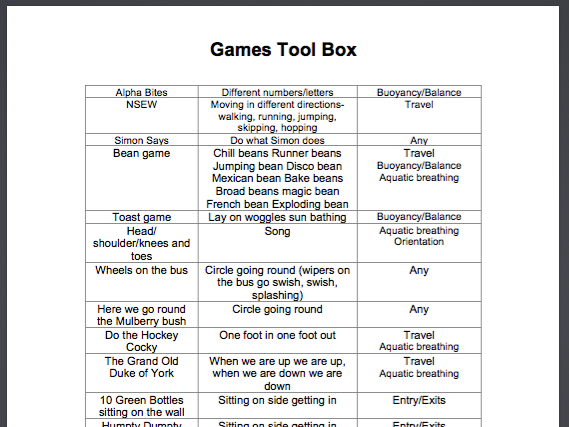 Swimming games tool box by betterswimming teaching for Asa swimming lesson plan template