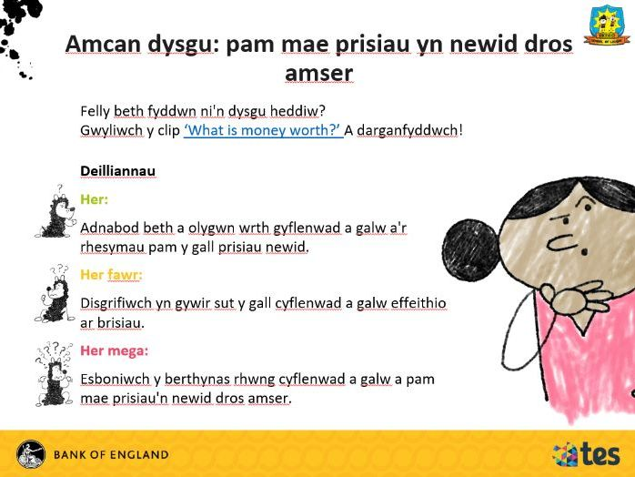 Lesson 7 Money and me - Why do prices change over time? (Welsh curriculum & language)