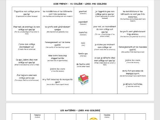 GCSE FRENCH School Topic Sentence Builders