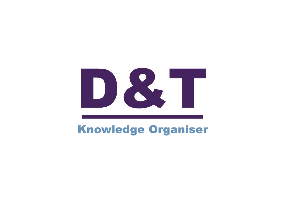 Knowledge organiser #3: Product sustainability