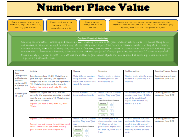 Y1 White Rose Maths Block 4 Number (Place Value) Weekly Planning