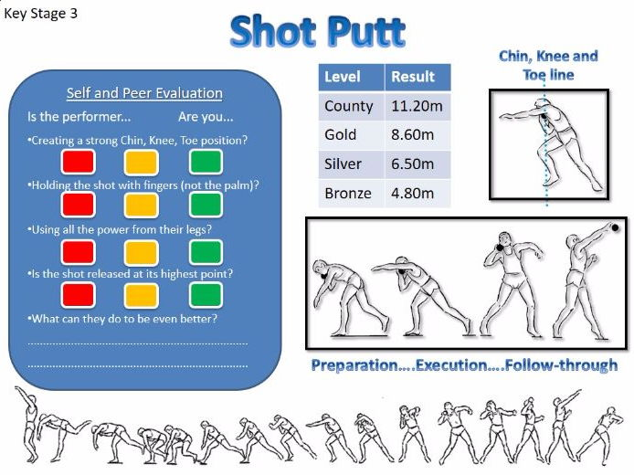 KS3 Athletics Resource Cards by S.Walker - Teaching Resources - Tes