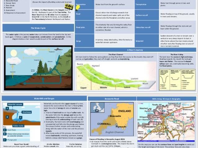 Rivers Topic Knowledge Organiser