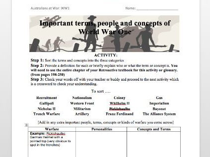 Glossary activity for WW1