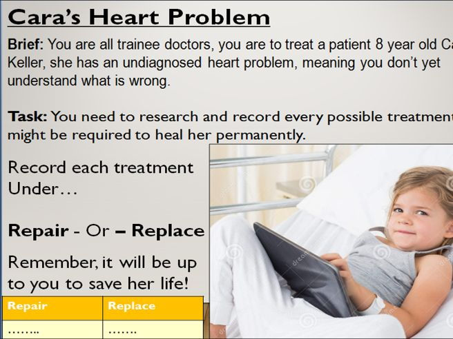 KS4 B4.5 Helping the Heart