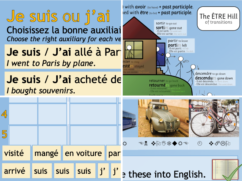 Perfect Tense with Être (Introduction)