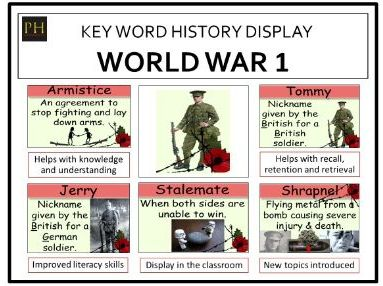 World War 1 History Display