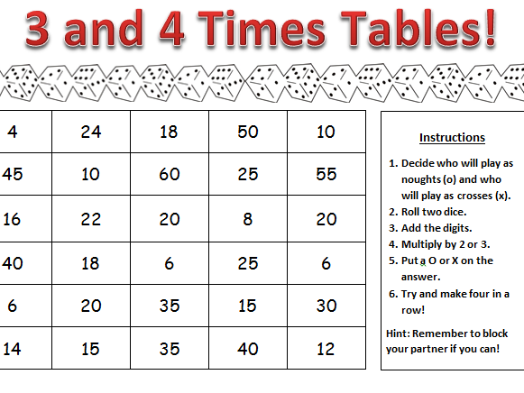 Times Table (multiplication) games. A complete set!