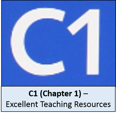 A-Level C1: Chapter 1 (Algebra & Functions) - 7 Lessons + Resources