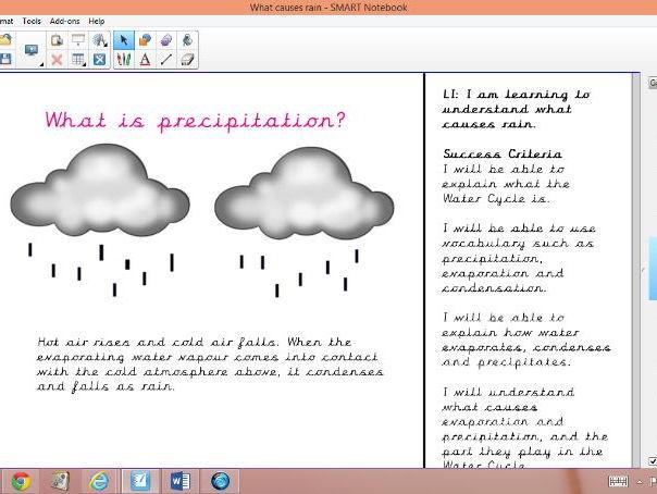 What Causes Rain - Evaportation, Condensation and Precipitation Explored