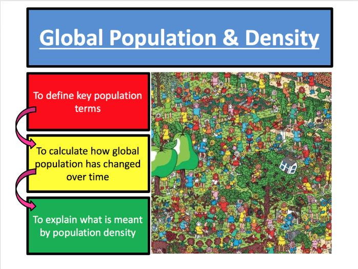 Global Population & Density