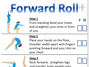 Gymnastics Forward Roll. Peer assessment, Coaching card, visual aid and Step by Step. PE