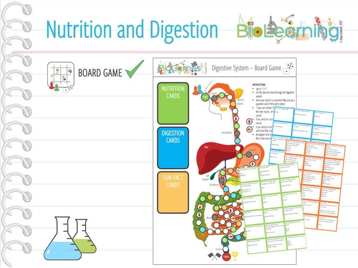 Nutrition and Digestion - Board Game (KS3/KS4)