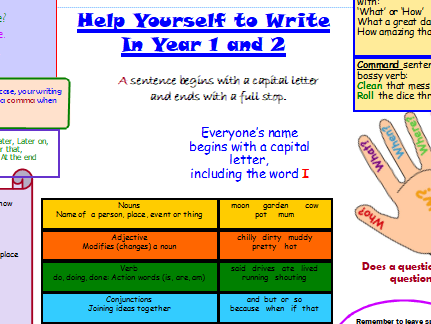 Help Yourself to Write in Years 1 and 2 Desk Prompts  for 2017-2018