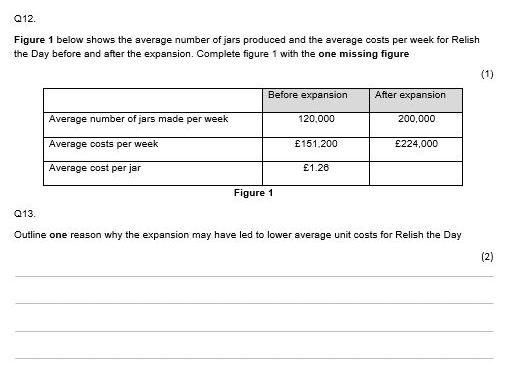 9-1 GCSE Business Edexcel Assessment 1 Theme 2 (2.1.1 & 2.2.1) MCQ and short answer
