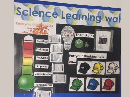 Science Learning Wall Display Board