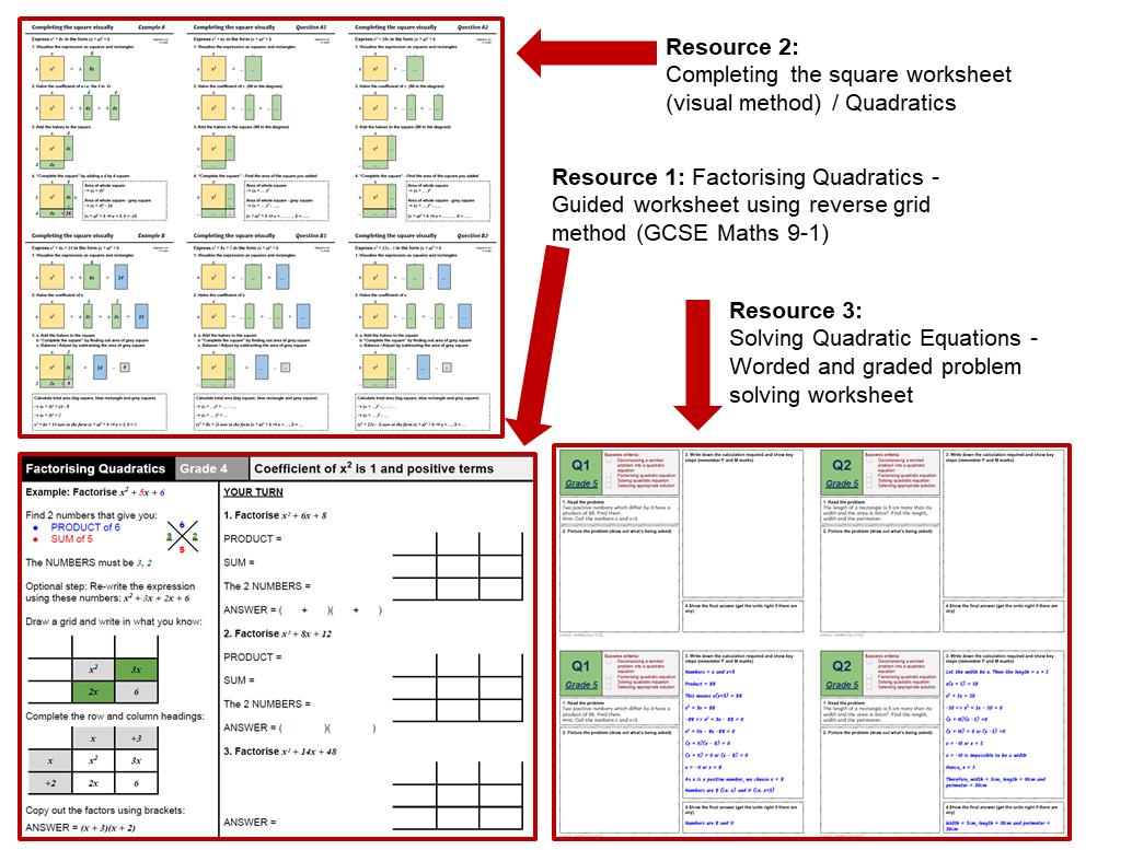 Quadratics - factorising quadratics, solving quadratic equations, completing the square