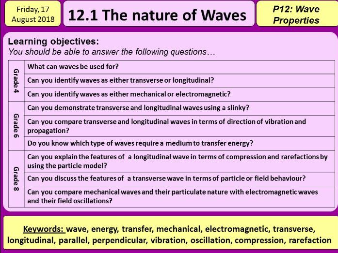 GCSE PHYSICS Wave Properties (lessons 1 to 3)