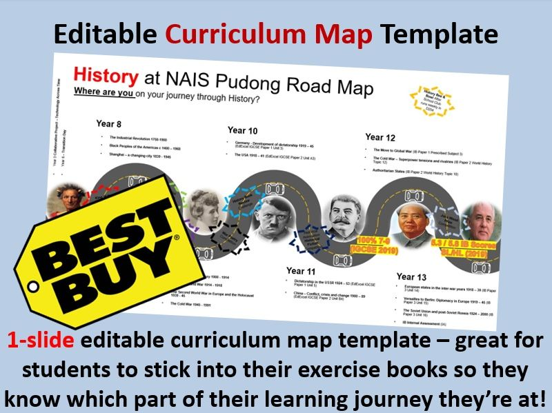 Curriculum Mapping Template - Editable