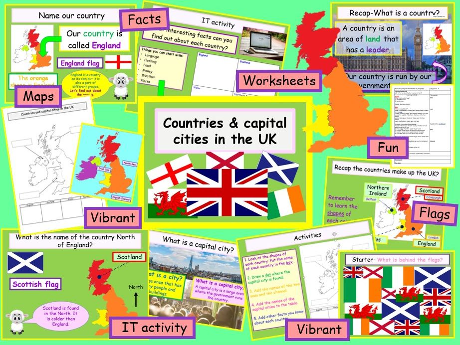 UK Countries & Capital Cities