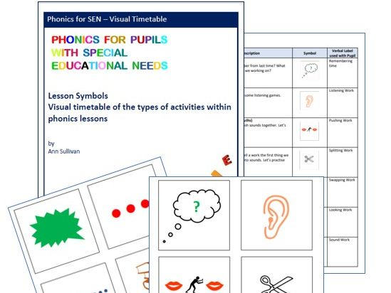 Visual Timetable for Phonics Lessons - Symbols for Activity Types - Phonics for SEN