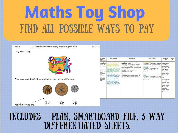 Maths - adding money - Find ways to pay KS1 KS2 Plan, Sheets, Smartboard