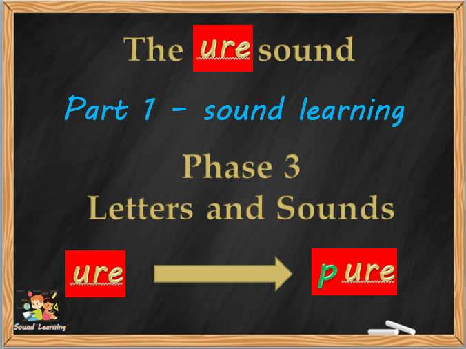 URE A set of 3 PowerPoints to teach the sound