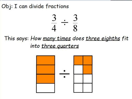 Dividing fractions lesson observation