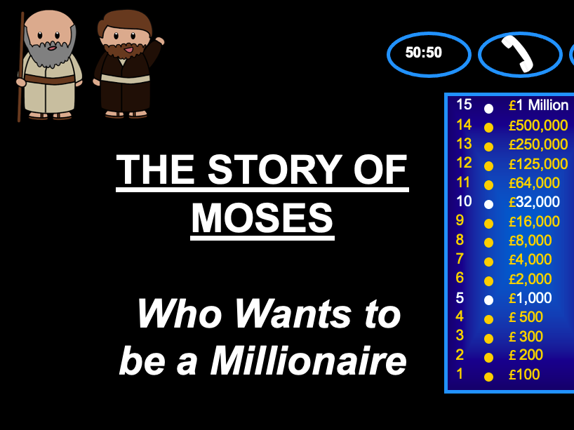 MOSES - Who Wants To Be A Millionaire Class RECAP QUIZ - 20+Mins