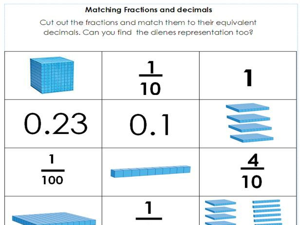 Year 5 / 6 Matching Fractions, Decimals and their Dienes representatives - Differentiated worksheets