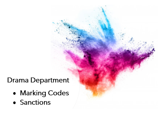 Drama Department Marking Codes & Sanctions Templates - Written Work, Disruptive Behaviour, Late Work